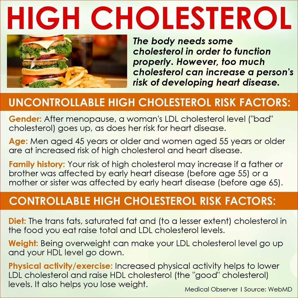 норма холестерина лпнп в крови мужчин